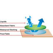 Mats_waterproof_diagram